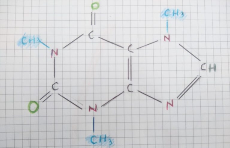Estructura química de la cafeína